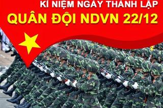 "<a href=""/tin-tuc/tin-tuc-cua-truong"" title=""Tin tức của trường"" rel=""dofollow"">Tin Slideshow</a>"